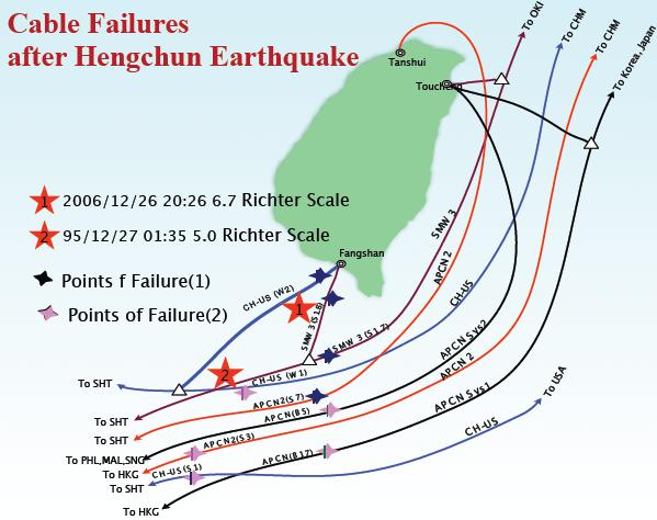 APCN, APCN-2, CUCN, FNAL/RNAL and SMW3 Cable Cuts after Taiwan Earthquake 2006