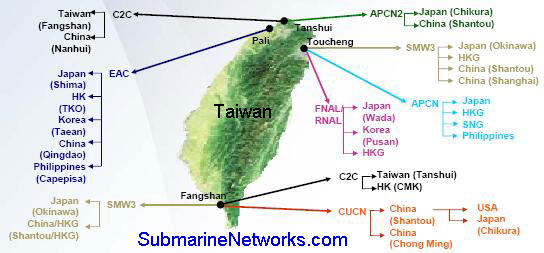 Submarine Cables & Landing Stations in Taiwan